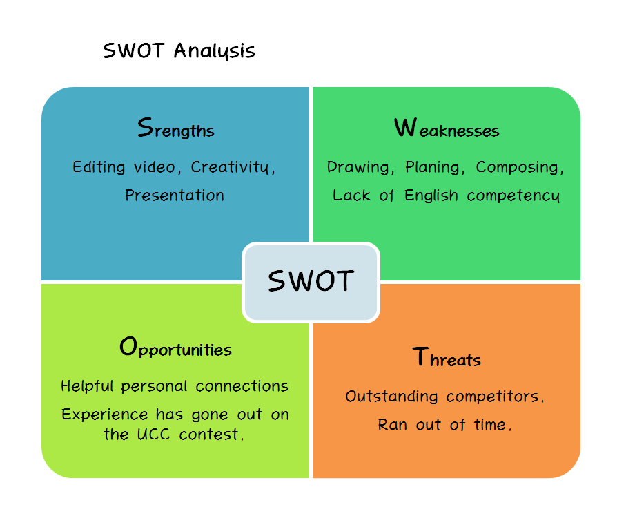 swot analysis for tourism destination spain This was combined with a swot analysis of tourist australia to make the appropriate recommendations this report is the compilation of the steps above and is aimed at assisting the senior management team of tourist australia on the feasibility of spain as a possible location for global operations.