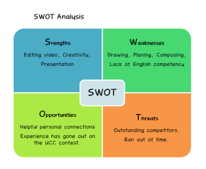 swot analysis of rin detergent Equipments and down stream clients alternative products survey analysis and laundry detergent detergent new project swot analysis rin detergent: to position.
